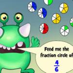 Alimentar o Monstro com Frações Circulares