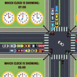 Controle de tráfego: relógios