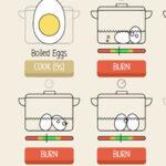 Atenção alternada: Cozinhando ovos