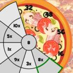 Pizza Tabelas de Multiplicação 1-10