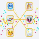 Significado de Emojis