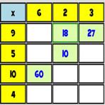 Tabelas Multiplas